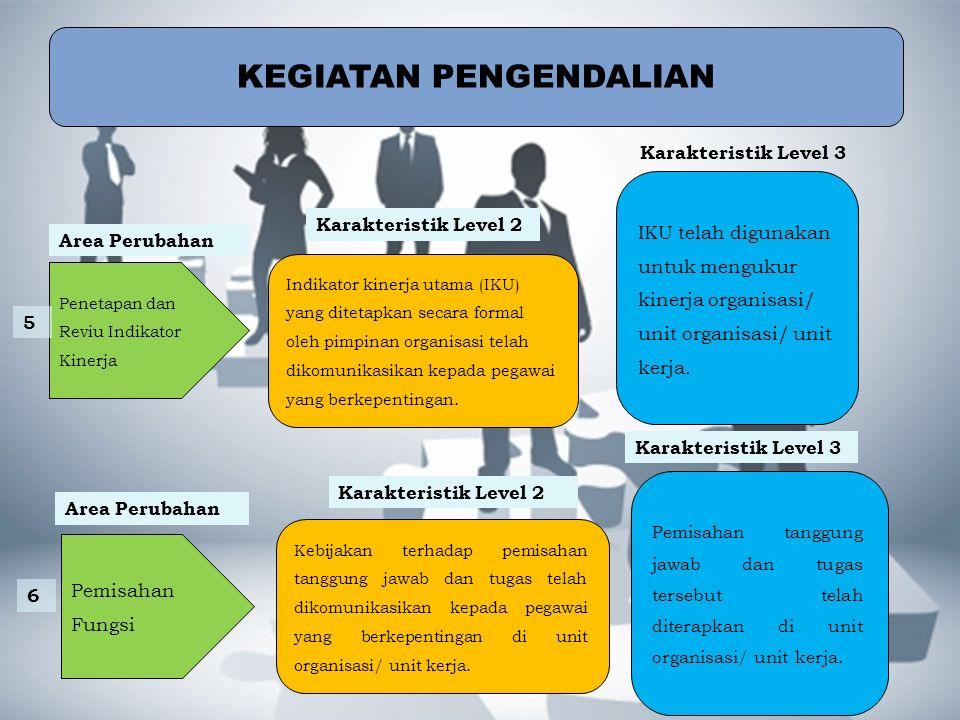 KEGIATAN PENGENDALIAN Indikator kinerja utama (IKU) yang ditetapkan secara formal oleh pimpinan organisasi telah dikomunikasikan kepada pegawai yang b