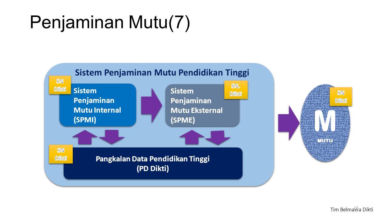 Sistem Penjaminan Mutu Internal (SPMI) Pangkalan Data Pendidikan Tinggi (PD Dikti) Pangkalan Data Pendidikan Tinggi (PD Dikti) Sistem Penjaminan Mutu Eksternal (SPME) Sistem Penjaminan Mutu Eksternal (SPME) Sistem Penjaminan Mutu Pendidikan Tinggi M MUTU M MUTU Penjaminan Mutu(7) Tim Belmawa Dikti 16