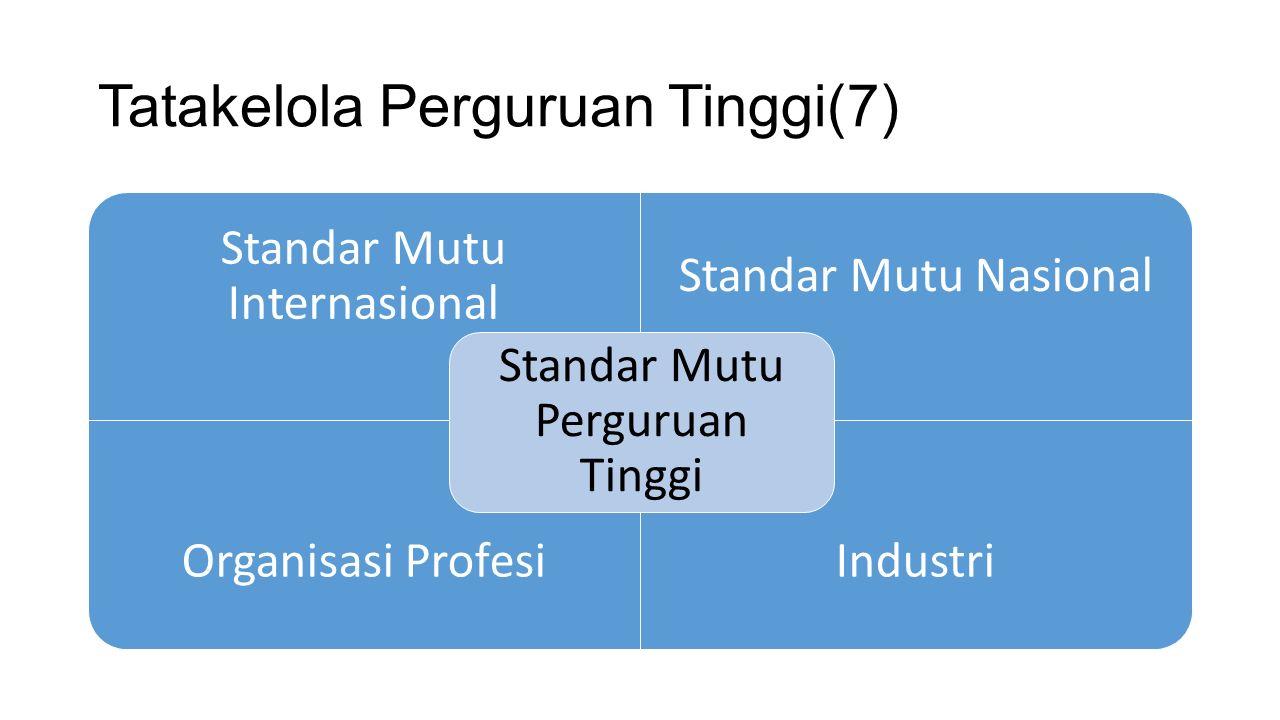 Tatakelola Perguruan Tinggi(7) Standar Mutu Internasional Standar Mutu Nasional Organisasi ProfesiIndustri Standar Mutu Perguruan Tinggi