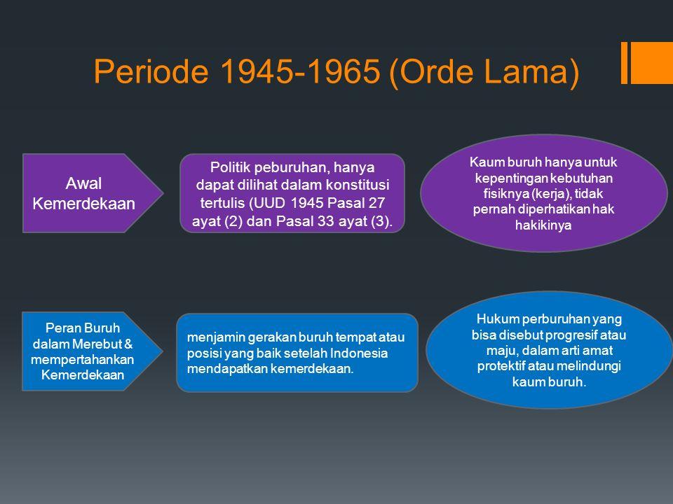Periode 1945-1965 (Orde Lama) Awal Kemerdekaan Politik peburuhan, hanya dapat dilihat dalam konstitusi tertulis (UUD 1945 Pasal 27 ayat (2) dan Pasal 33 ayat (3).