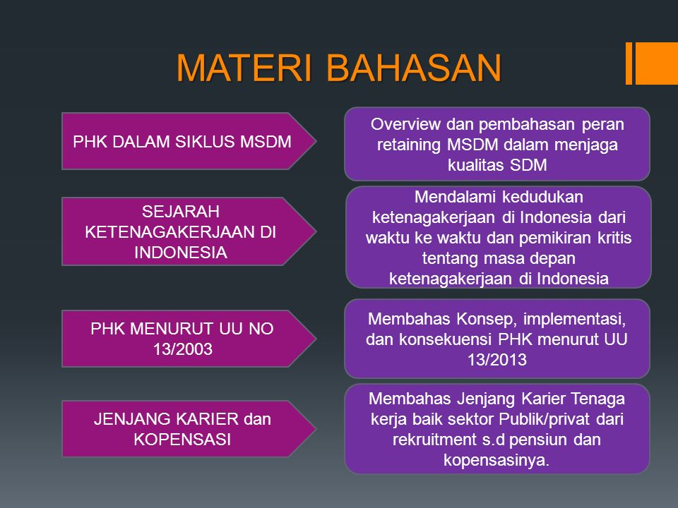 MATERI BAHASAN PHK DALAM SIKLUS MSDM SEJARAH KETENAGAKERJAAN DI INDONESIA PHK MENURUT UU NO 13/2003 JENJANG KARIER dan KOPENSASI Overview dan pembahasan peran retaining MSDM dalam menjaga kualitas SDM Mendalami kedudukan ketenagakerjaan di Indonesia dari waktu ke waktu dan pemikiran kritis tentang masa depan ketenagakerjaan di Indonesia Membahas Konsep, implementasi, dan konsekuensi PHK menurut UU 13/2013 Membahas Jenjang Karier Tenaga kerja baik sektor Publik/privat dari rekruitment s.d pensiun dan kopensasinya.