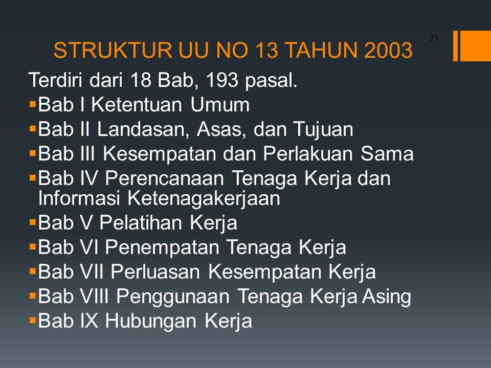 STRUKTUR UU NO 13 TAHUN 2003 Terdiri dari 18 Bab, 193 pasal.