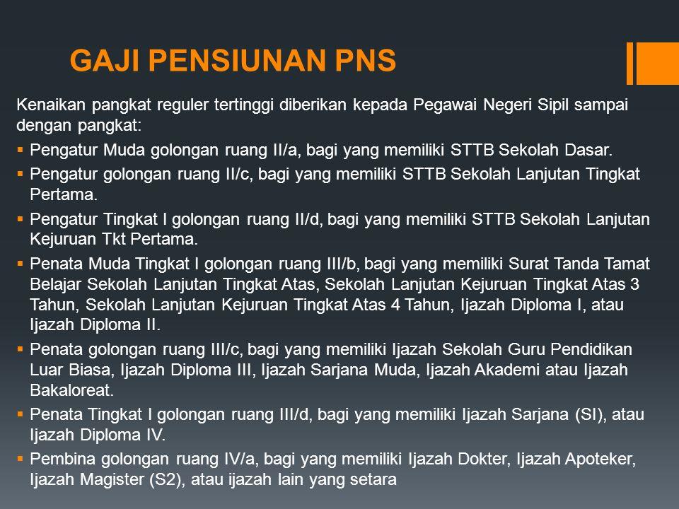 GAJI PENSIUNAN PNS Kenaikan pangkat reguler tertinggi diberikan kepada Pegawai Negeri Sipil sampai dengan pangkat:  Pengatur Muda golongan ruang II/a, bagi yang memiliki STTB Sekolah Dasar.