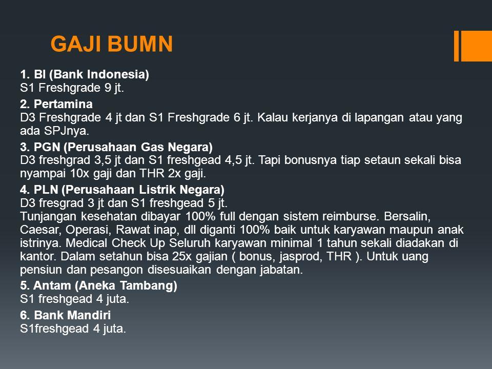 GAJI BUMN 1. BI (Bank Indonesia) S1 Freshgrade 9 jt.