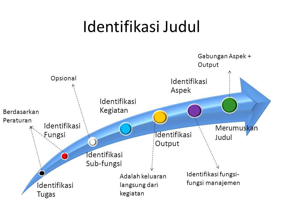 Identifikasi Judul Identifikasi Sub-fungsi Identifikasi Tugas Identifikasi Fungsi Identifikasi Kegiatan Identifikasi Output Identifikasi Aspek Merumus