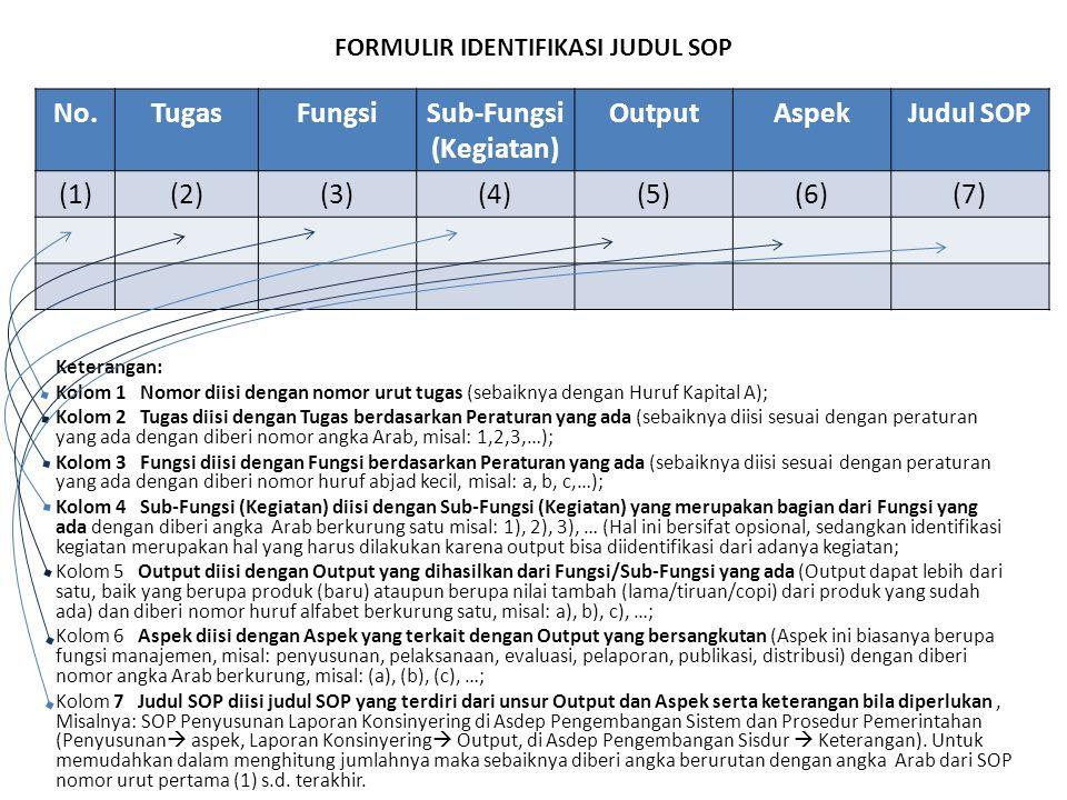 FORMULIR IDENTIFIKASI JUDUL SOP Keterangan: Kolom 1 Nomor diisi dengan nomor urut tugas (sebaiknya dengan Huruf Kapital A); Kolom 2 Tugas diisi dengan