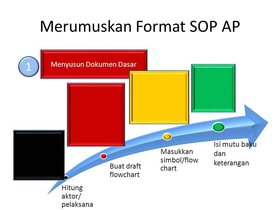 Merumuskan Format SOP AP Menyusun Dokumen Dasar 1 Buat draft flowchart Hitung aktor/ pelaksana Masukkan simbol/flow chart Isi mutu baku dan keterangan