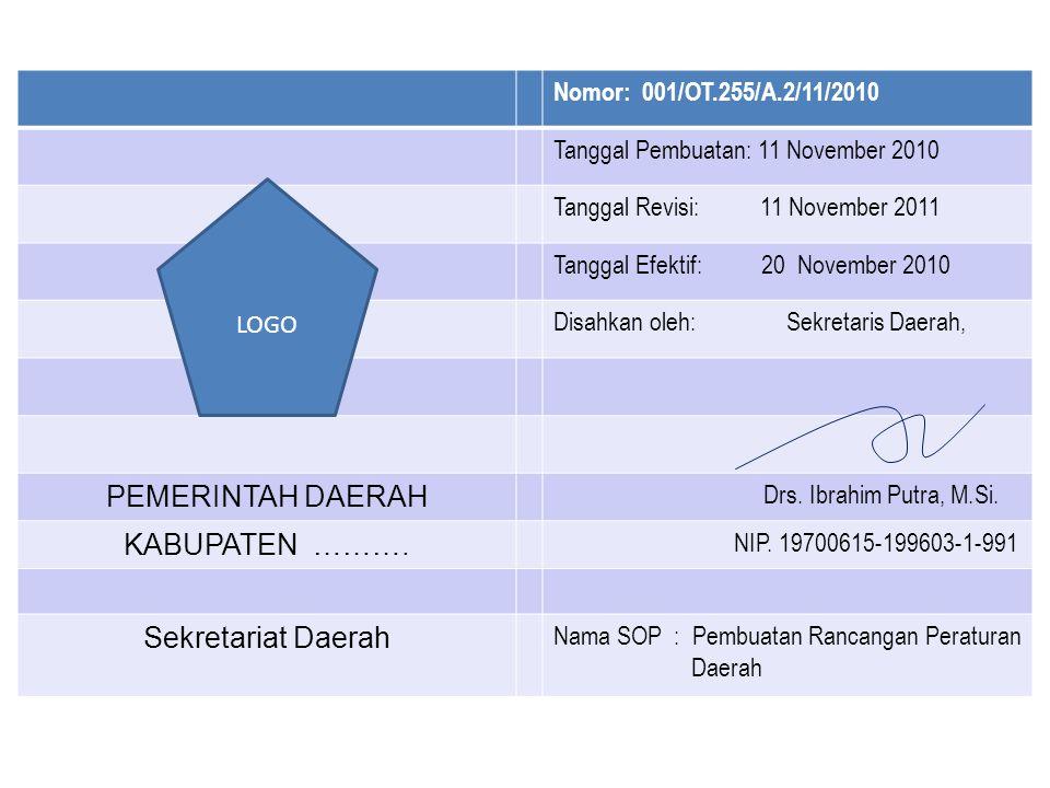 Nomor: 001/OT.255/A.2/11/2010 Tanggal Pembuatan: 11 November 2010 Tanggal Revisi: 11 November 2011 Tanggal Efektif: 20 November 2010 Disahkan oleh: Sekretaris Daerah, PEMERINTAH DAERAH Drs.