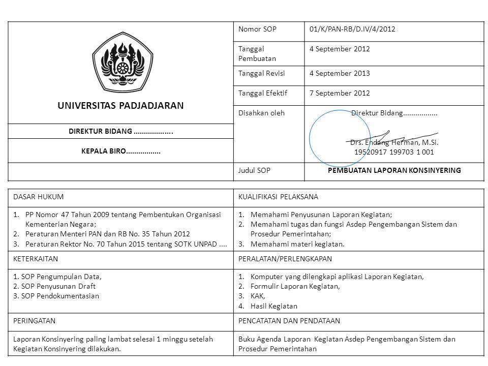 UNIVERSITAS PADJADJARAN Nomor SOP01/K/PAN-RB/D.IV/4/2012 Tanggal Pembuatan 4 September 2012 Tanggal Revisi4 September 2013 Tanggal Efektif7 September 2012 Disahkan olehDirektur Bidang.................