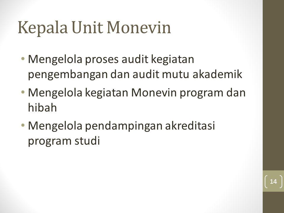 Kepala Unit Monevin Mengelola proses audit kegiatan pengembangan dan audit mutu akademik Mengelola kegiatan Monevin program dan hibah Mengelola pendam