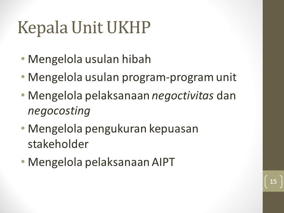 Kepala Unit UKHP Mengelola usulan hibah Mengelola usulan program-program unit Mengelola pelaksanaan negoctivitas dan negocosting Mengelola pengukuran