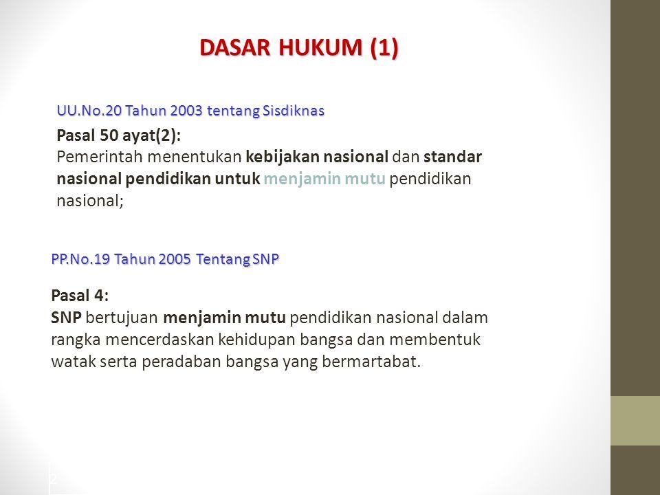 2 DASAR HUKUM (1) UU.No.20 Tahun 2003 tentang Sisdiknas Pasal 50 ayat(2): Pemerintah menentukan kebijakan nasional dan standar nasional pendidikan unt