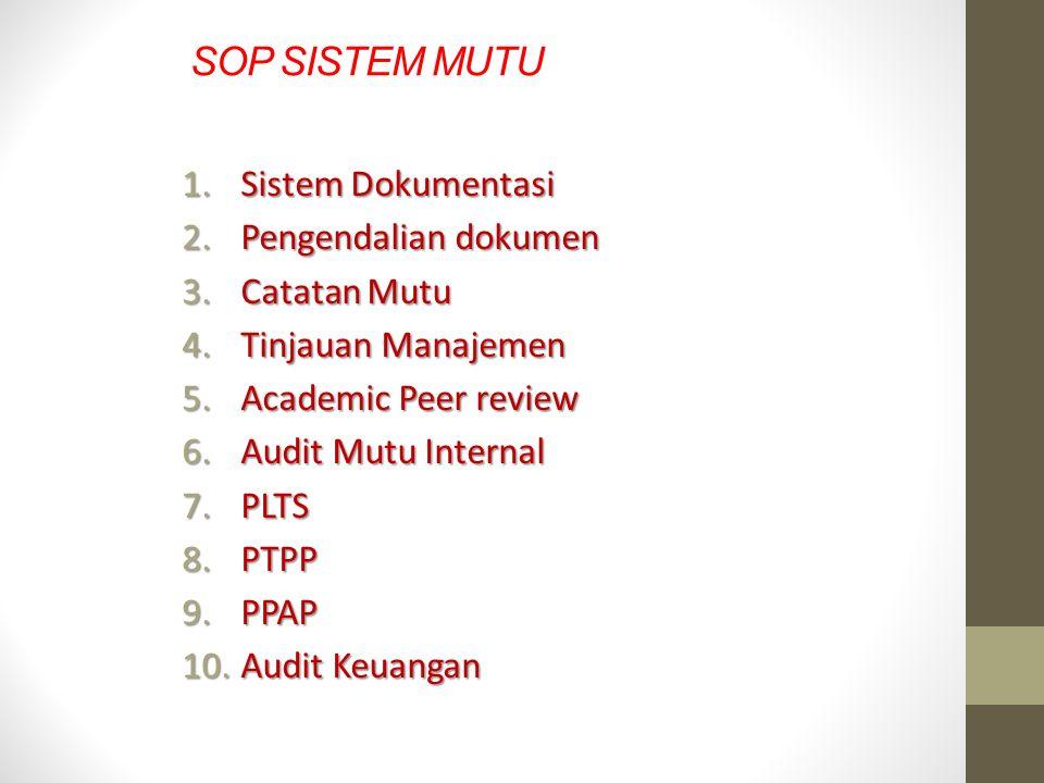SOP SISTEM MUTU 1.Sistem Dokumentasi 2.Pengendalian dokumen 3.Catatan Mutu 4.Tinjauan Manajemen 5.Academic Peer review 6.Audit Mutu Internal 7.PLTS 8.