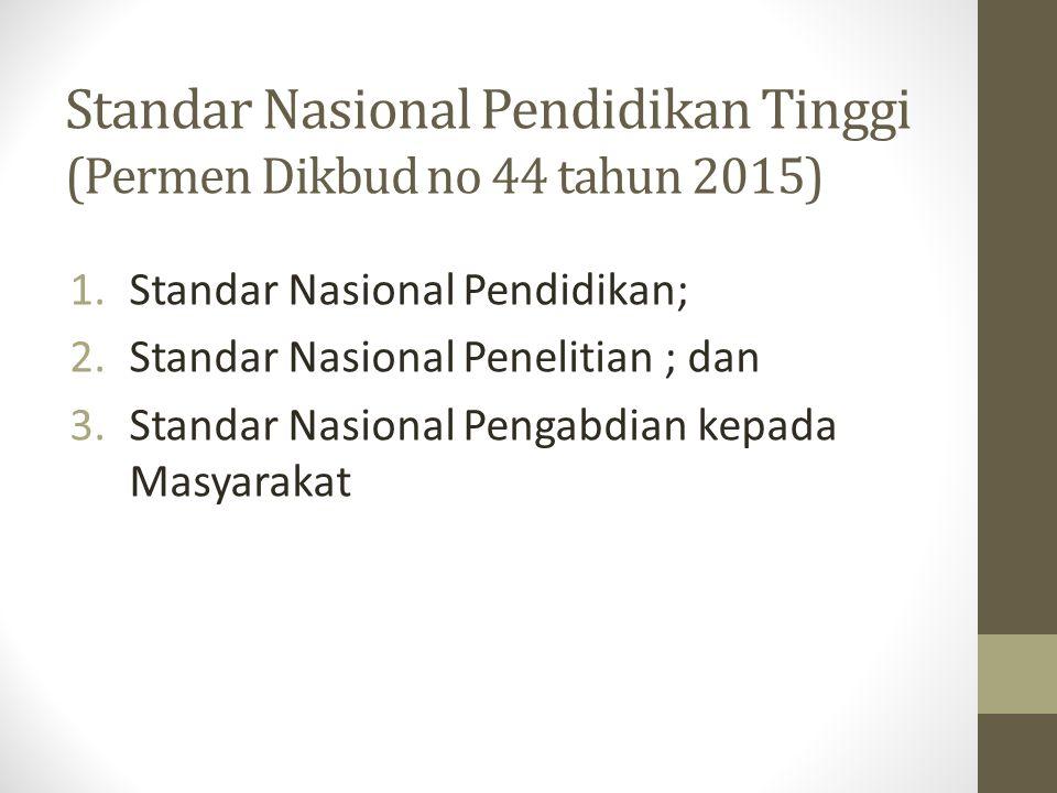 Standar Nasional Pendidikan Tinggi (Permen Dikbud no 44 tahun 2015) 1.Standar Nasional Pendidikan; 2.Standar Nasional Penelitian ; dan 3.Standar Nasio