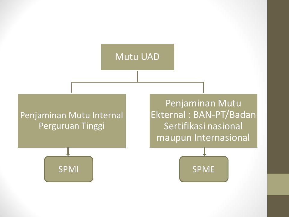 Mutu UAD Penjaminan Mutu Internal Perguruan Tinggi Penjaminan Mutu Ekternal : BAN-PT/Badan Sertifikasi nasional maupun Internasional SPMI SPME