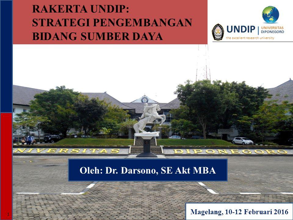RAKERTA UNDIP: STRATEGI PENGEMBANGAN BIDANG SUMBER DAYA 1 UNDIP the axcellent research university UNIVERSITAS DIPONEGORO Oleh: Dr.
