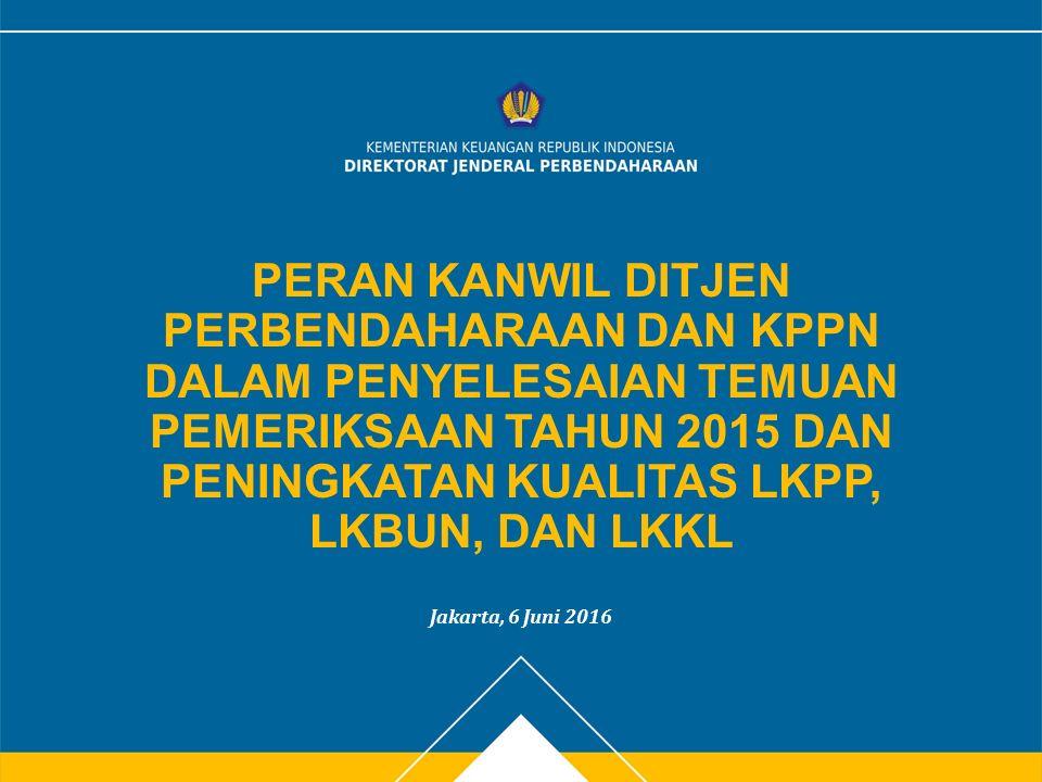PERAN KANWIL DITJEN PERBENDAHARAAN DAN KPPN DALAM PENYELESAIAN TEMUAN PEMERIKSAAN TAHUN 2015 DAN PENINGKATAN KUALITAS LKPP, LKBUN, DAN LKKL Jakarta, 6