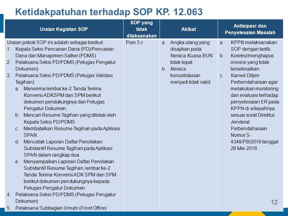 Uraian Kegiatan SOP SOP yang tidak dilaksanakan Akibat Antisipasi dan Penyelesaian Masalah Uraian pokok SOP ini adalah sebagai berikut: 1.Kepala Seksi Pencairan Dana (PD)/Pencairan Dana dan Manajemen Satker (PDMS) 2.Pelaksana Seksi PD/PDMS (Petugas Pengatur Dokumen) 3.Pelaksana Seksi PD/PDMS (Petugas Validasi Tagihan) a.Menerima lembar ke-2 Tanda Terima Konversi ADKSPM dan SPM berikut dokumen pendukungnya dari Petugas Pengatur Dokumen.