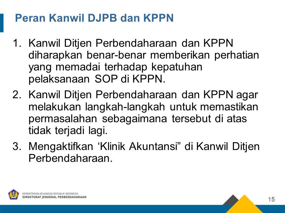 Peran Kanwil DJPB dan KPPN 1.Kanwil Ditjen Perbendaharaan dan KPPN diharapkan benar-benar memberikan perhatian yang memadai terhadap kepatuhan pelaksanaan SOP di KPPN.
