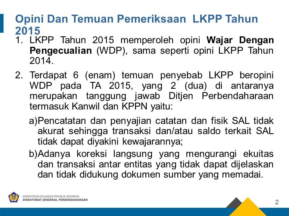 Opini Dan Temuan Pemeriksaan LKPP Tahun 2015 1.LKPP Tahun 2015 memperoleh opini Wajar Dengan Pengecualian (WDP), sama seperti opini LKPP Tahun 2014. 2