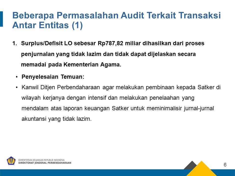 Beberapa Permasalahan Audit Terkait Transaksi Antar Entitas (1) 1.Surplus/Defisit LO sebesar Rp787,82 miliar dihasilkan dari proses penjurnalan yang tidak lazim dan tidak dapat dijelaskan secara memadai pada Kementerian Agama.