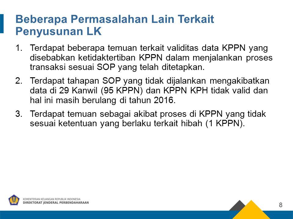 Beberapa Permasalahan Lain Terkait Penyusunan LK 1.Terdapat beberapa temuan terkait validitas data KPPN yang disebabkan ketidaktertiban KPPN dalam menjalankan proses transaksi sesuai SOP yang telah ditetapkan.