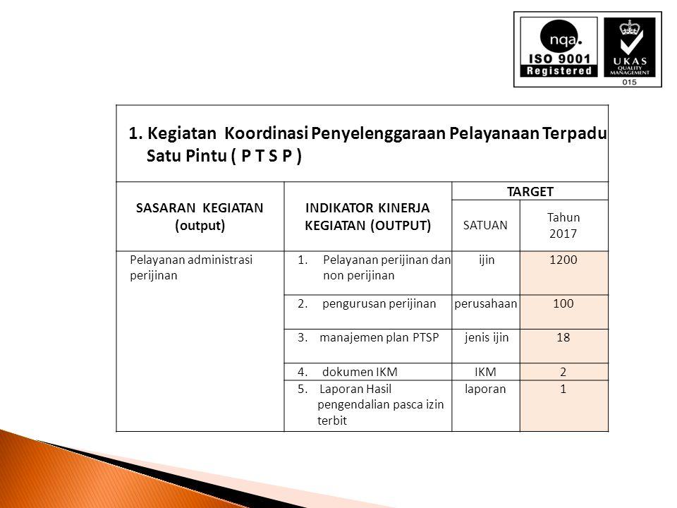 1. Kegiatan Koordinasi Penyelenggaraan Pelayanaan Terpadu Satu Pintu ( P T S P ) SASARAN KEGIATAN (output) INDIKATOR KINERJA KEGIATAN (OUTPUT) TARGET