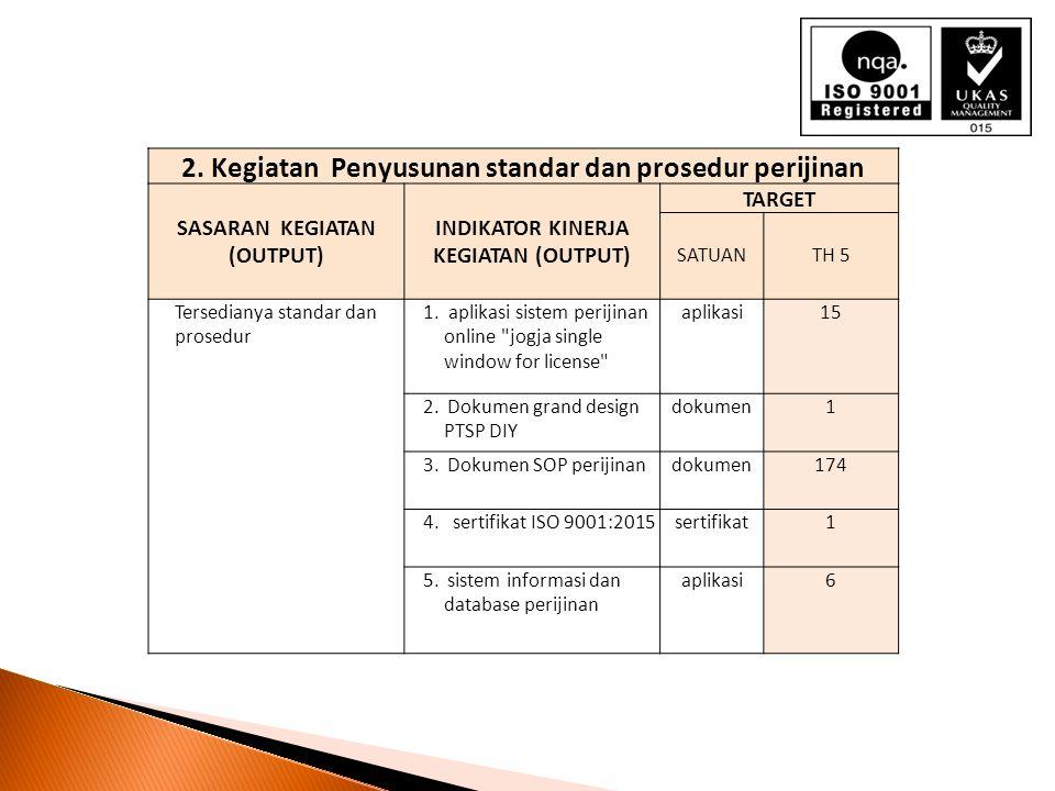 2. Kegiatan Penyusunan standar dan prosedur perijinan SASARAN KEGIATAN (OUTPUT) INDIKATOR KINERJA KEGIATAN (OUTPUT) TARGET SATUANTH 5 Tersedianya stan