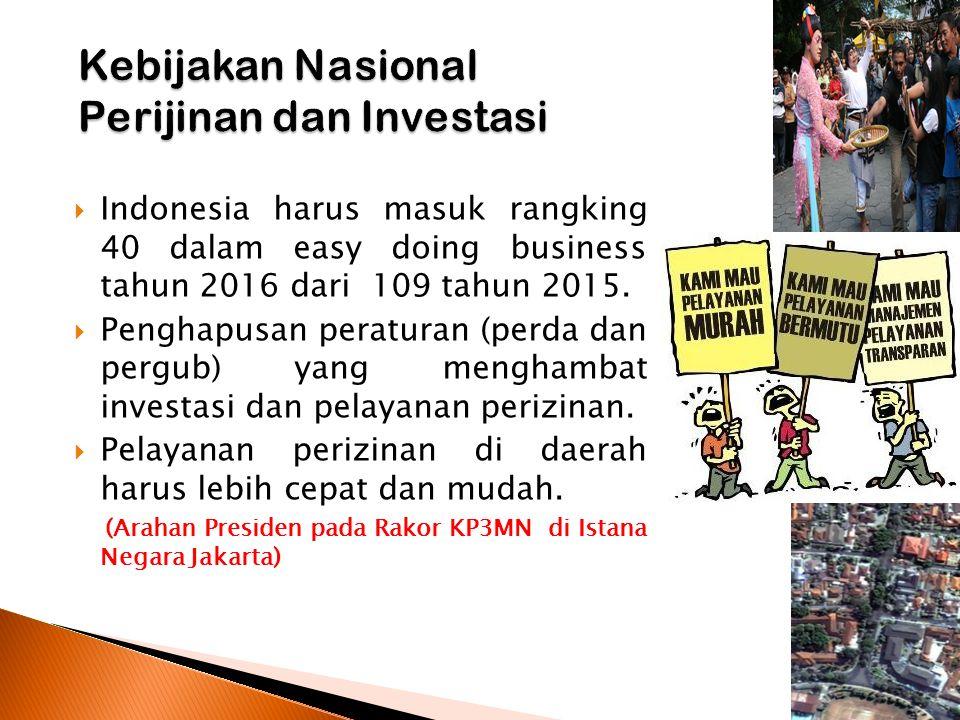  Indonesia harus masuk rangking 40 dalam easy doing business tahun 2016 dari 109 tahun 2015.  Penghapusan peraturan (perda dan pergub) yang menghamb
