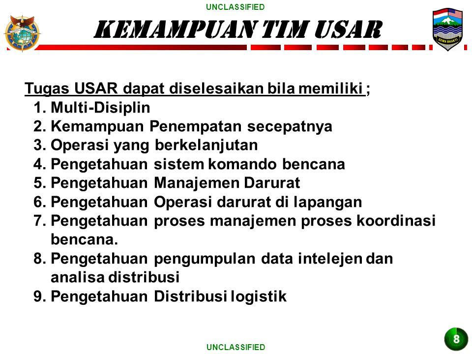 UNCLASSIFIED Tugas USAR dapat diselesaikan bila memiliki ; 1.