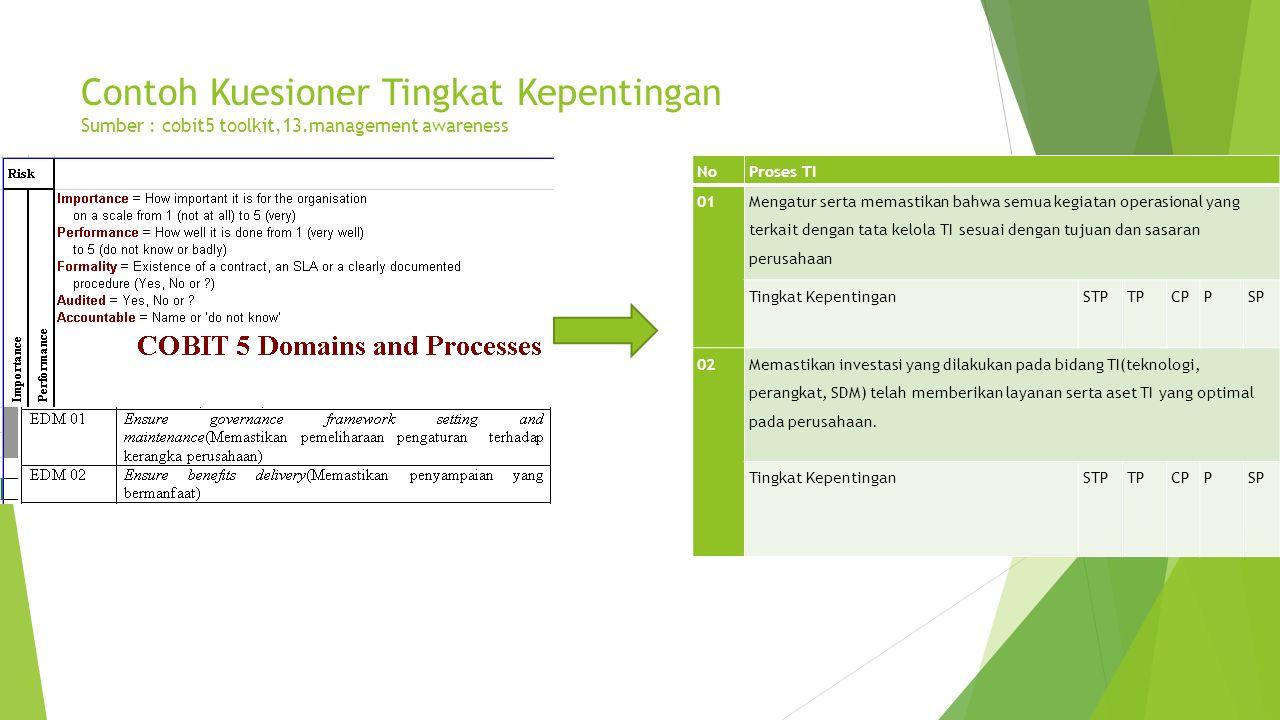Contoh Kuesioner Tingkat Kepentingan Sumber : cobit5 toolkit,13.management awareness NoProses TI 01 Mengatur serta memastikan bahwa semua kegiatan ope