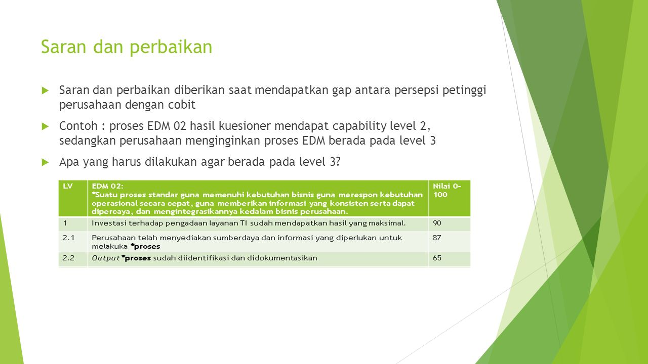 Saran dan perbaikan  Saran dan perbaikan diberikan saat mendapatkan gap antara persepsi petinggi perusahaan dengan cobit  Contoh : proses EDM 02 has