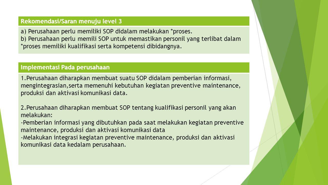 Rekomendasi/Saran menuju level 3 a) Perusahaan perlu memiliki SOP didalam melakukan *proses. b) Perusahaan perlu memili SOP untuk memastikan personil