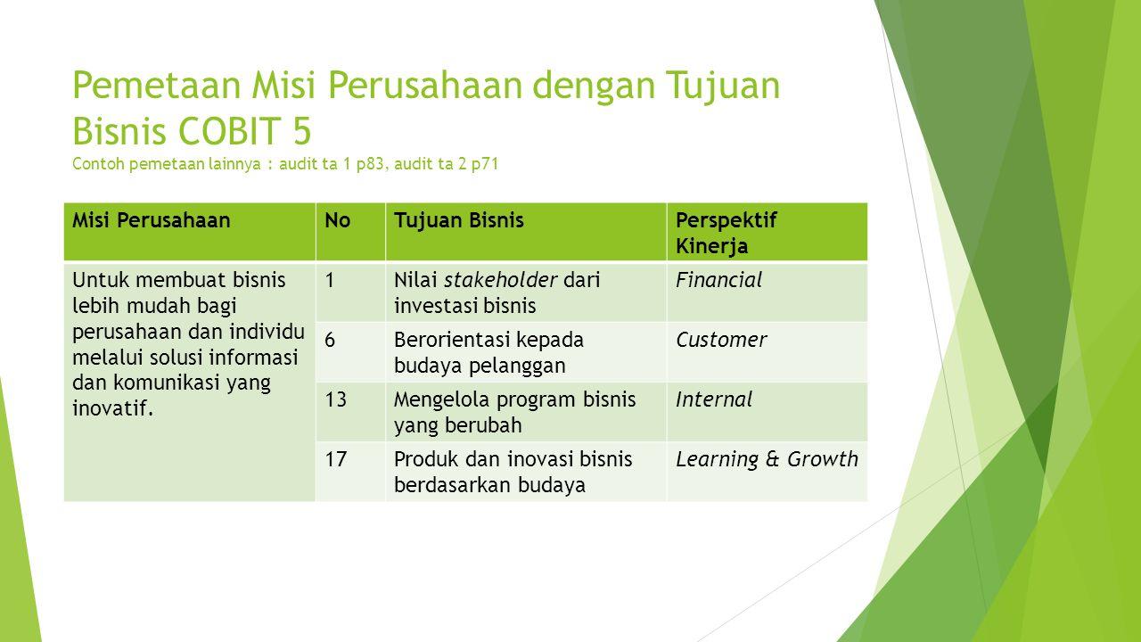 Pemetaan Misi Perusahaan dengan Tujuan Bisnis COBIT 5 Contoh pemetaan lainnya : audit ta 1 p83, audit ta 2 p71 Misi PerusahaanNoTujuan BisnisPerspekti