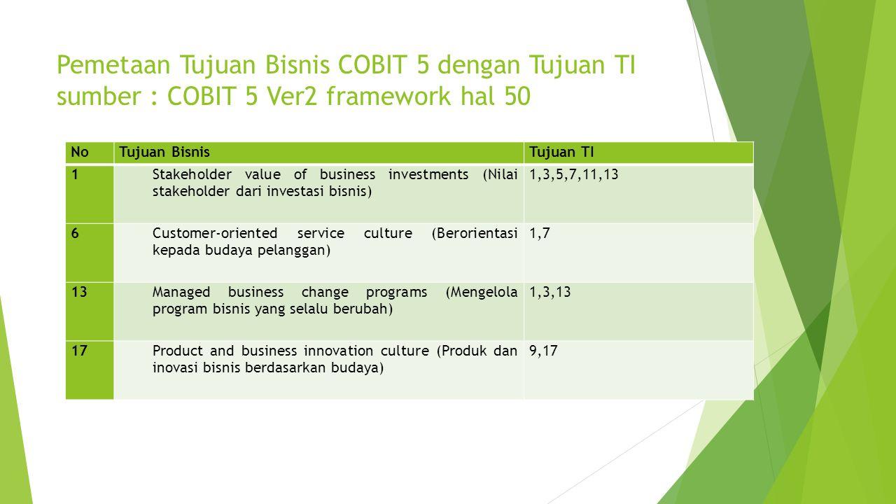 Pemetaan Tujuan Bisnis COBIT 5 dengan Tujuan TI sumber : COBIT 5 Ver2 framework hal 50 NoTujuan BisnisTujuan TI 1Stakeholder value of business investm