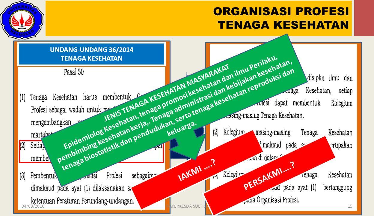 UNDANG-UNDANG 36/2014 TENAGA KESEHATAN IAKMI …..