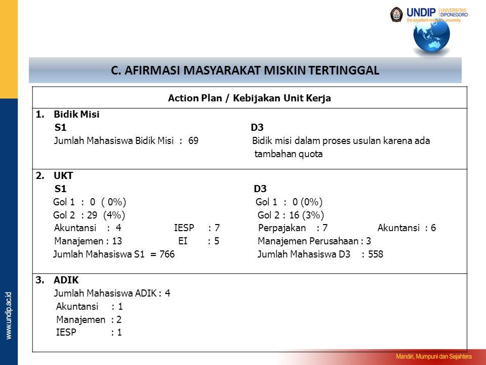 B5. PNBP HASIL KERJASAMA NoProgram / Kegiatan Indikator Kinerja Kegiatan Keterangan VolSatuan 1.