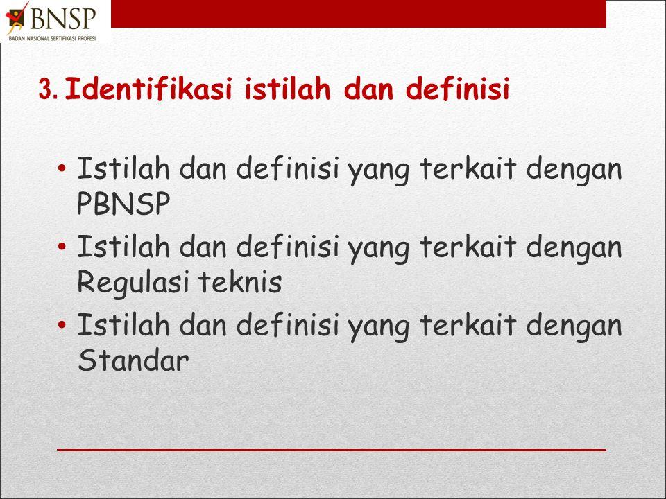 2.Identifikasi Acuan Normatif  Standar: Standar Pedoman Code of Practices  Regulasi teknis: UU PP PERPRES PERMEN PERDIRJEN dll