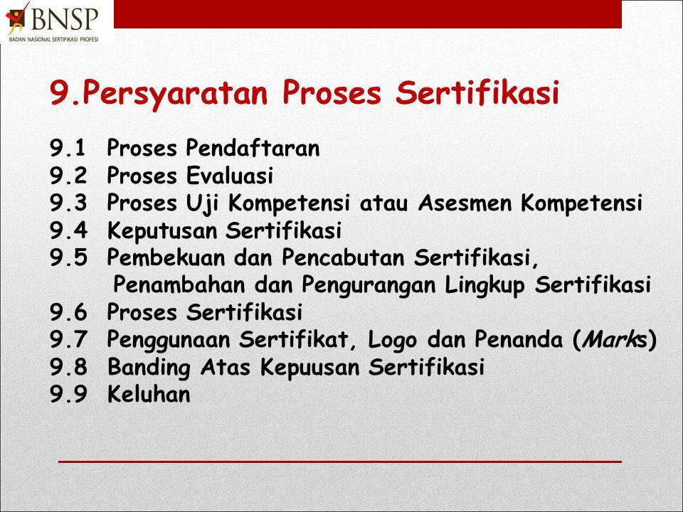 7.Persyaratan Rekaman & Informasi 7.1 Rekaman Pemohon, Calon dan Pemegang Sertifikat.