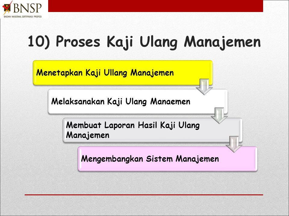 9) Proses Audit Internal 1. Menetapkan Program Audit Internal 2.