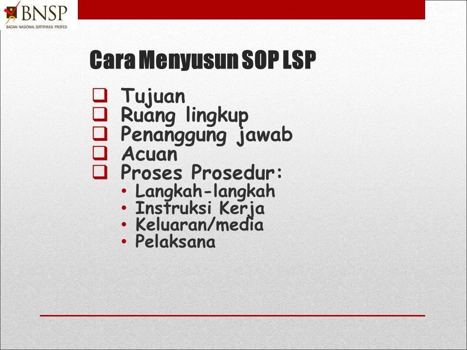 10) Proses Kaji Ulang Manajemen Menetapkan Kaji Ullang ManajemenMelaksanakan Kaji Ulang Manaemen Membuat Laporan Hasil Kaji Ulang Manajemen Mengembangkan Sistem Manajemen