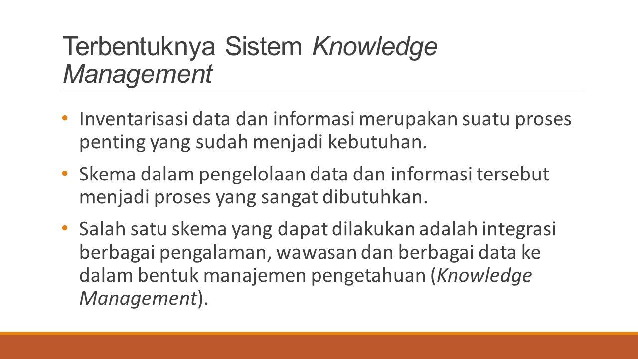 Inventarisasi data dan informasi merupakan suatu proses penting yang sudah menjadi kebutuhan.