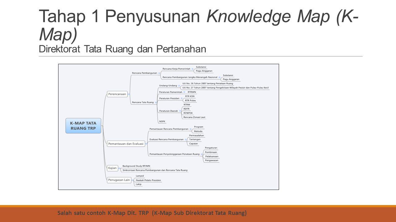 Tahap 1 Penyusunan Knowledge Map (K- Map) Direktorat Tata Ruang dan Pertanahan Salah satu contoh K-Map Dit.