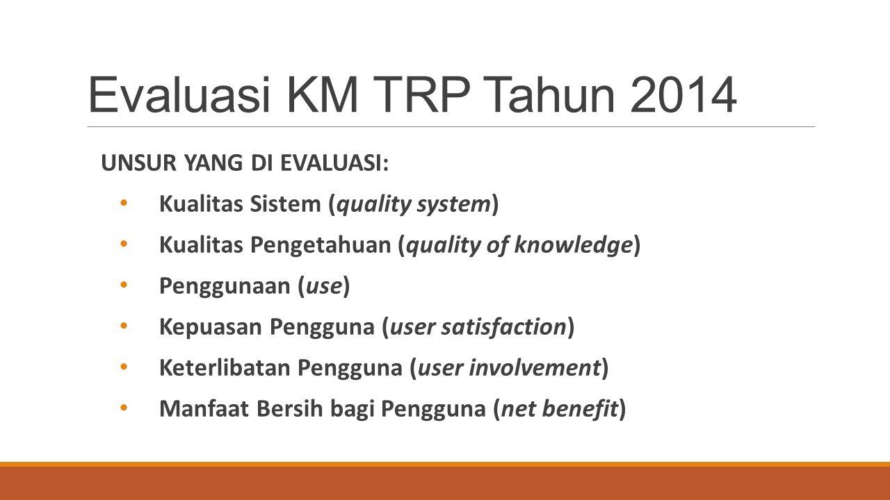 Evaluasi KM TRP Tahun 2014 UNSUR YANG DI EVALUASI: Kualitas Sistem (quality system) Kualitas Pengetahuan (quality of knowledge) Penggunaan (use) Kepuasan Pengguna (user satisfaction) Keterlibatan Pengguna (user involvement) Manfaat Bersih bagi Pengguna (net benefit)