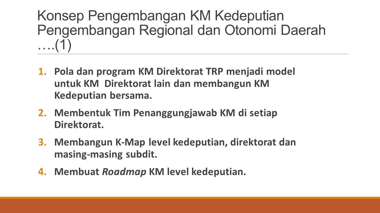 1.Pola dan program KM Direktorat TRP menjadi model untuk KM Direktorat lain dan membangun KM Kedeputian bersama.