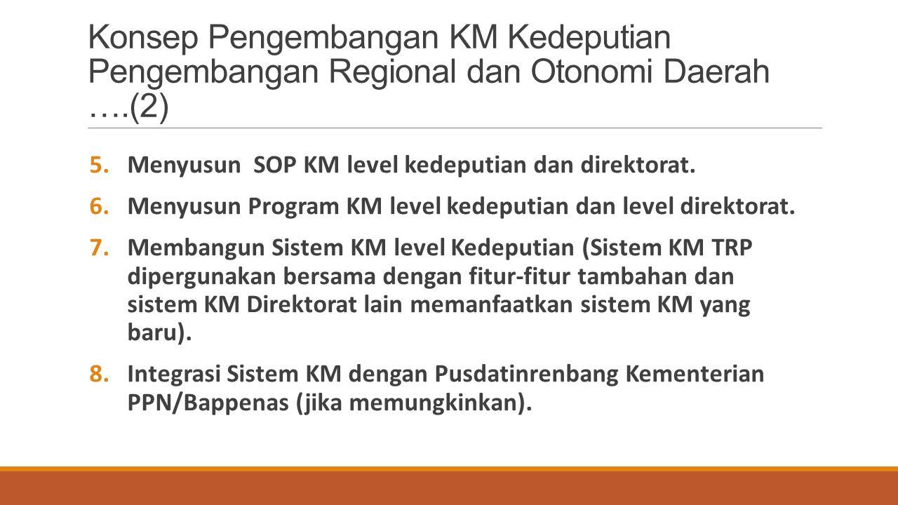5.Menyusun SOP KM level kedeputian dan direktorat.