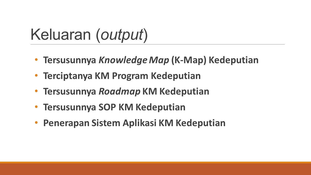 Tersusunnya Knowledge Map (K-Map) Kedeputian Terciptanya KM Program Kedeputian Tersusunnya Roadmap KM Kedeputian Tersusunnya SOP KM Kedeputian Penerapan Sistem Aplikasi KM Kedeputian Keluaran (output)