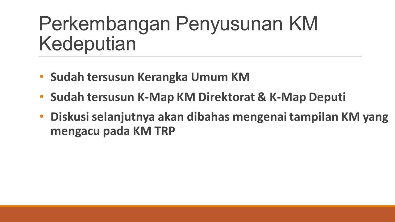 Perkembangan Penyusunan KM Kedeputian Sudah tersusun Kerangka Umum KM Sudah tersusun K-Map KM Direktorat & K-Map Deputi Diskusi selanjutnya akan dibahas mengenai tampilan KM yang mengacu pada KM TRP