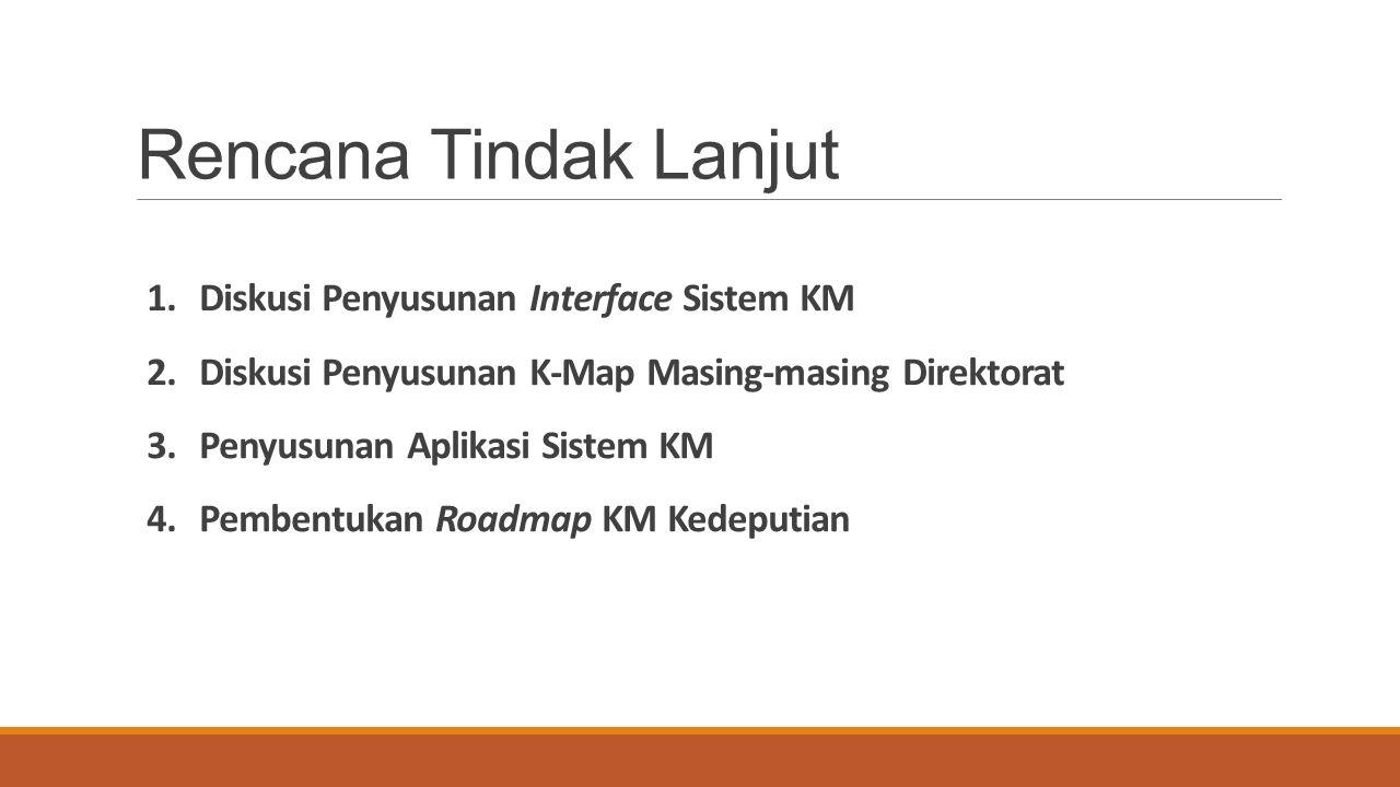 1.Diskusi Penyusunan Interface Sistem KM 2.Diskusi Penyusunan K-Map Masing-masing Direktorat 3.Penyusunan Aplikasi Sistem KM 4.Pembentukan Roadmap KM Kedeputian Rencana Tindak Lanjut