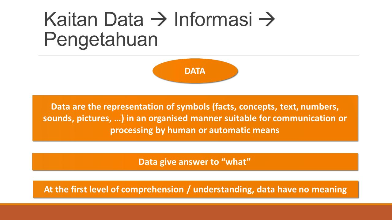 Kaitan Data  Informasi  Pengetahuan DATA Data are the representation of symbols (facts, concepts, text, numbers, sounds, pictures, …) in an organised manner suitable for communication or processing by human or automatic means Data give answer to what At the first level of comprehension / understanding, data have no meaning